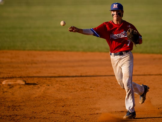 Macon East's J.C. Ceman throws to first during the