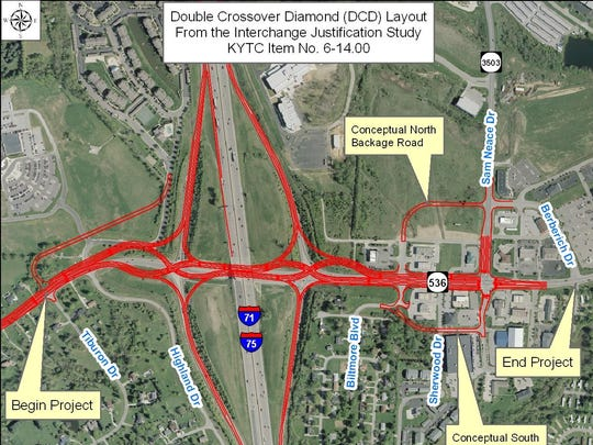 The proposed layout of the intersection of I-75/I-71 with Mount Zion Road. This is also the proposed plan for the Richwood Road exit.
