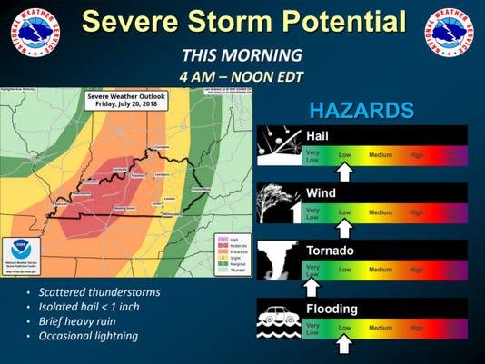 636676678361800028-severe-weather-1.JPG