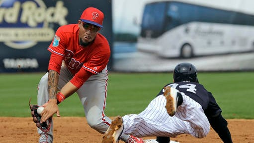 Philadelphia Phillies shortstop J.P. Crawford, left, prepares to tag out New York Yankees' Tyler Wade stealing second base during the third inning of a spring training baseball game Thursday, March 3, 2016, in Tampa, Fla. (AP Photo/Chris O'Meara)