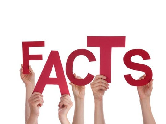 Facts about social security every baby boomer should know