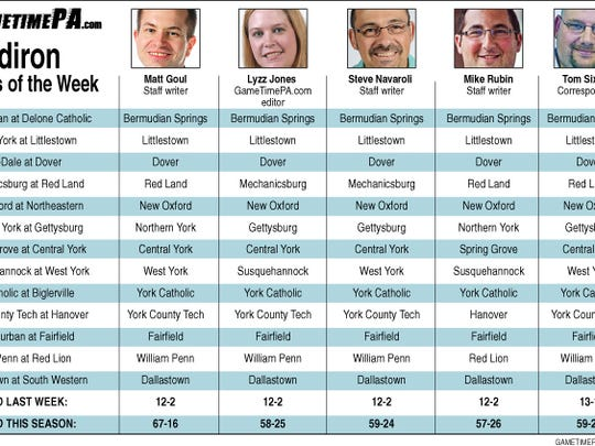 WEEK 6 PREDICTIONS. (Click image to view at a larger size)