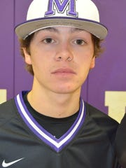 Adam RimmerMilan, OF/PRimmer has signed to play college