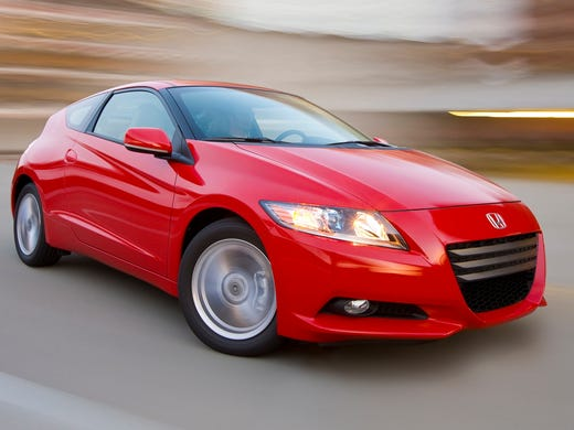 Highest-mileage two-seater car: Honda CR-Z hybrid, 37 mpgEPA rating forcombined city-highway driving.
