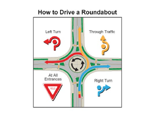 636389862850713589-roundabout.jpg