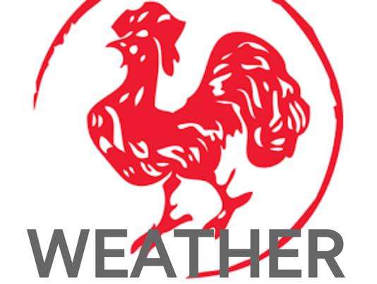 XXX_weather_SanAngelo