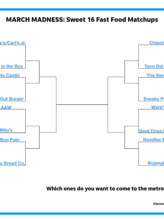 636564779967529384-sweet-16-fast-food-bracket.png