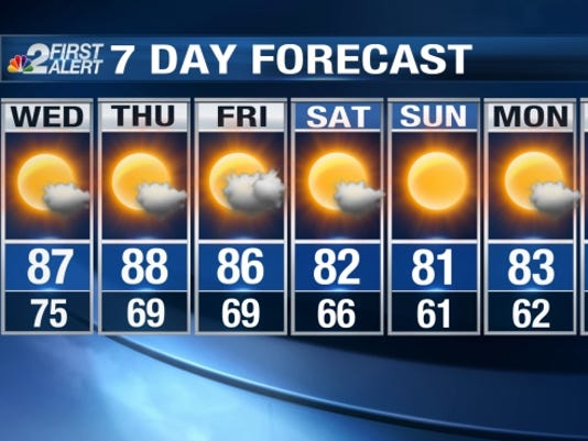 weather-1019-wed-nbc2-7day-web.jpg