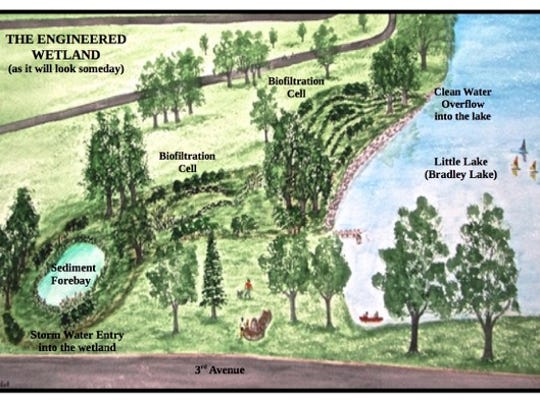 A watercolor rendering painted by Giz Herbst showing the proposed engineered wetland at Little Lake in Sturgeon Bay.
