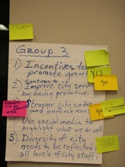 Group 3 came up with several ideas during the planning session.