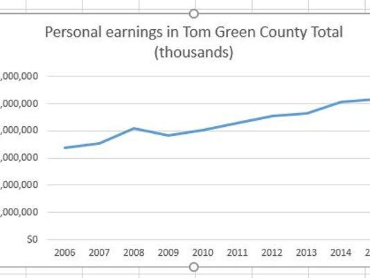earnings-line-chart.JPG