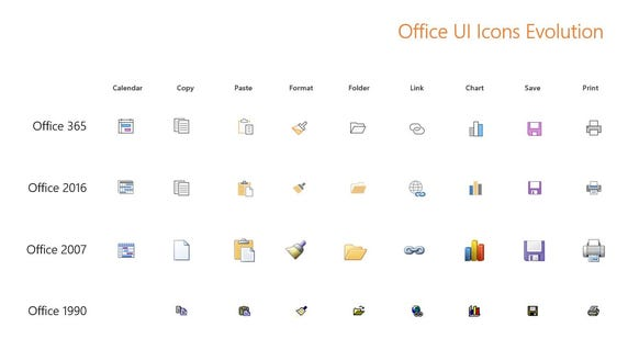 How Office icons have evolved.