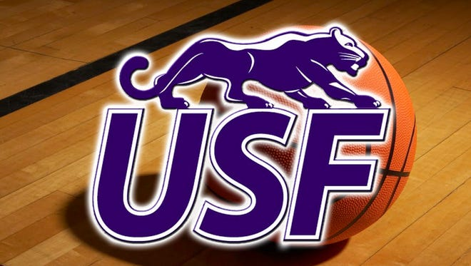 USF Basketball