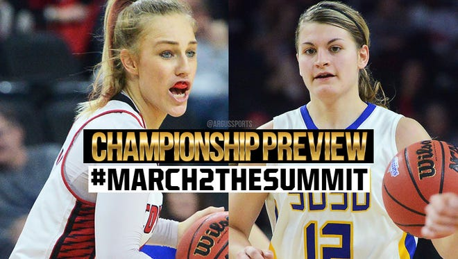 Summit League Championship Preview