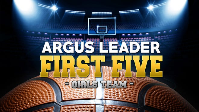 Argus Leader First & Second Five Teams.