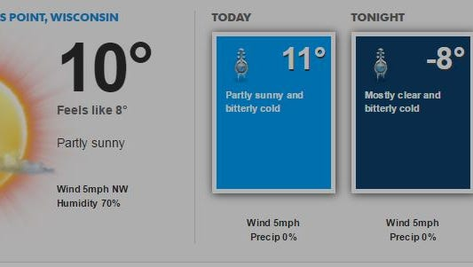 Weather forecast screen grab