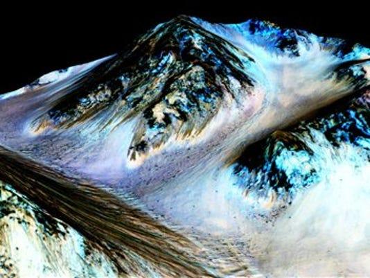 SCI--Mars-Water