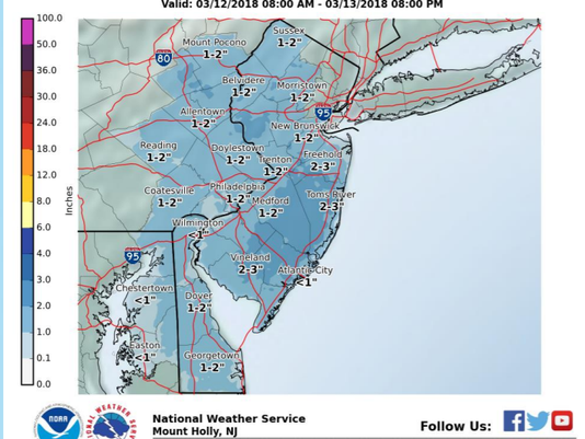 Current Snow Projections