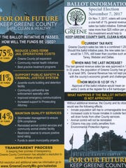 Greene County created and paid for printed material about the tax measure. The county billed the material as educational.