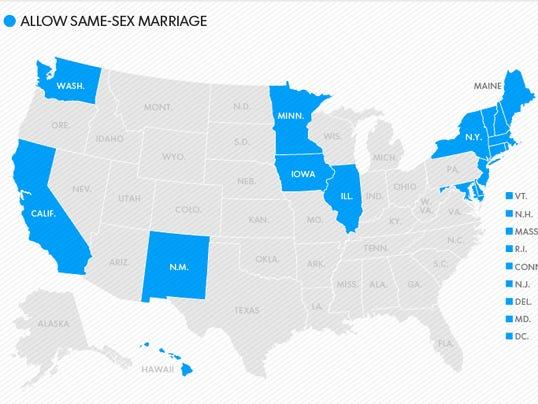 samesexmarriage