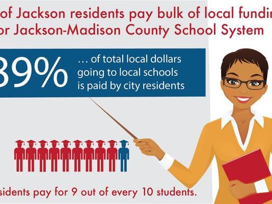 636307082432811067-Dollars.Schools.graphic.jpg