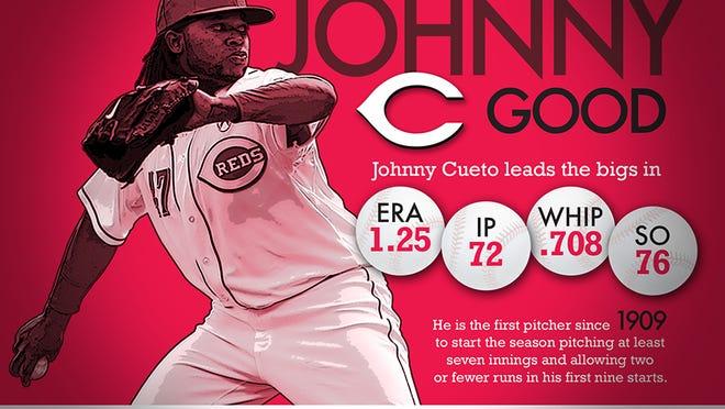 #JohnnyBeisbol