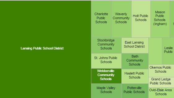 Screenshot of the Schools of Choice data graphic.