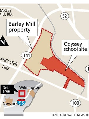 Map of Barley Mill property, part of which will be used for Odyssey expansion