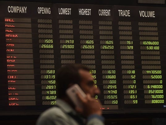 After Market Stock Quotes Custom Wall Street After Market Plunge Dow Future Volatile