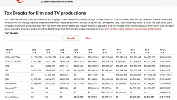 D&C film database
