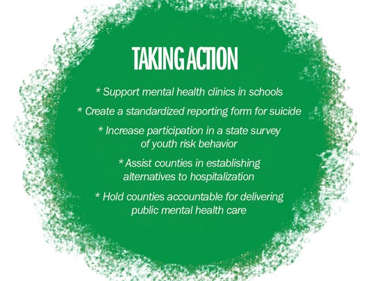 State leaders are working on several ideas for addressing youth mental health.