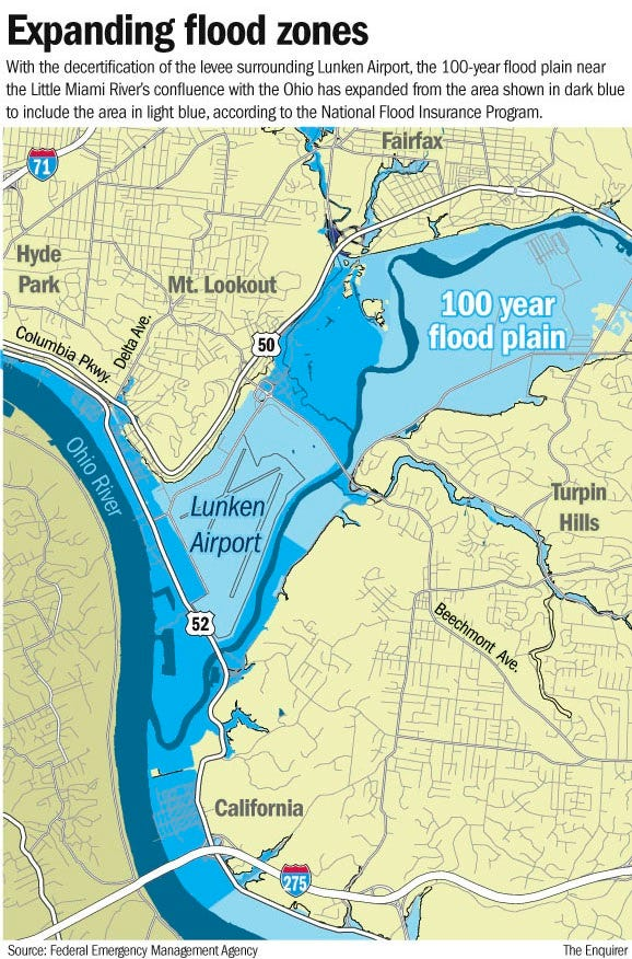 Cincinnati flooding Weaklink levee near Lunken still standing