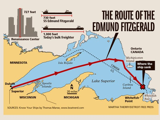 The route of the SS Edmund Fitzgerald and where the