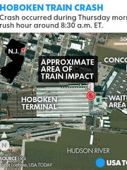 Hoboken train crash graphic, Sept. 29, 2016.