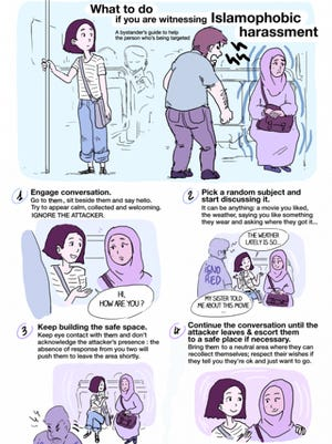 Marie-Shirine Yener created this illustrated guide as part of her work at The Middle Eastern Feminist on Facebook.  While she focuses on Islamophobic attacks, she says it can be used in any similar situation.