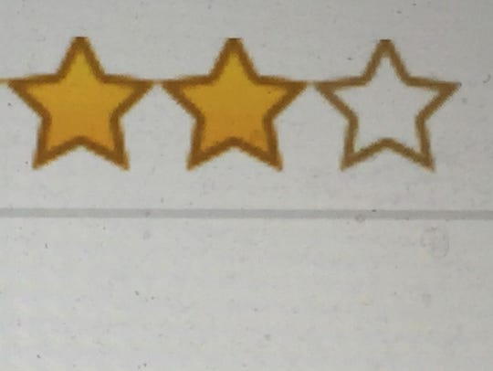 Rating stars for a product on Amazon. Research shows
