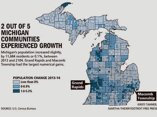 Two out of five Michigan communities experienced population growth between 2013 and 2014, according to Census data.