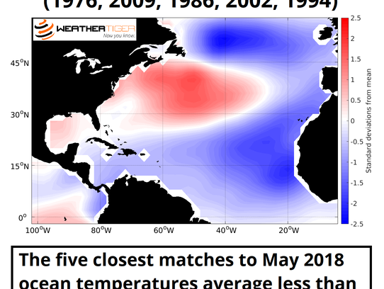 Top 5 May relative SST analog years