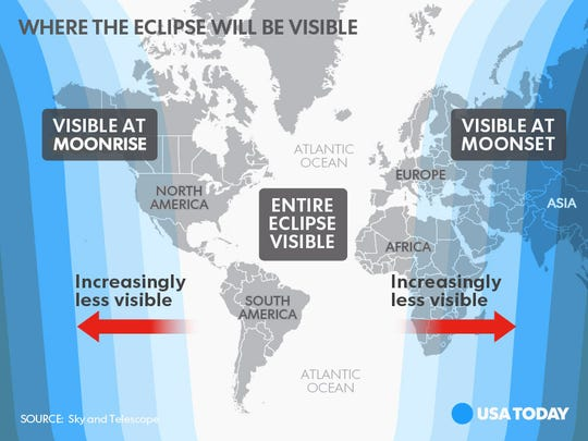 Where the eclipse will be visible.