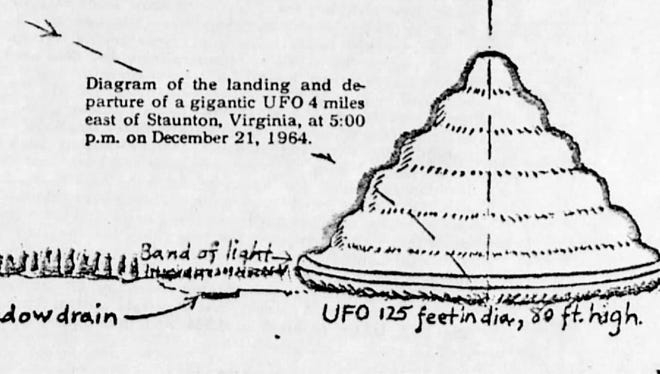 Sketch of the location and shape of the UFO reported by Horace Burns, from the February 1965 Flying Saucer Investigating Committee of Akron newsletter.