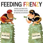 Nutrition is Iowa's next frontier in college football development's feeding frenzy