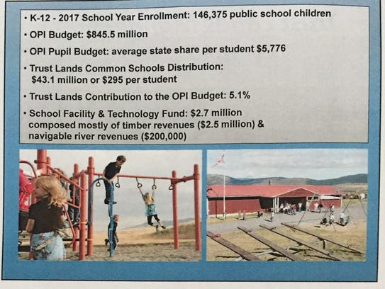 The above page highlights the fees given to schools