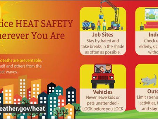 Heat Safety2