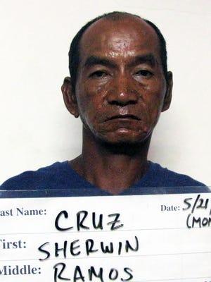 Sherwin Ramos Cruz