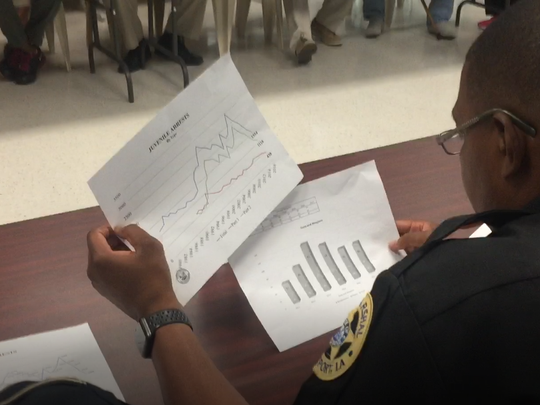 Juvenile Services keeps detailed data on youth offenders.