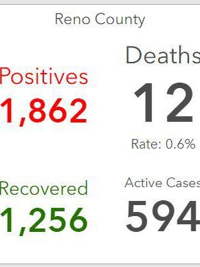 The case count was updated, but the death count has not in this graphic