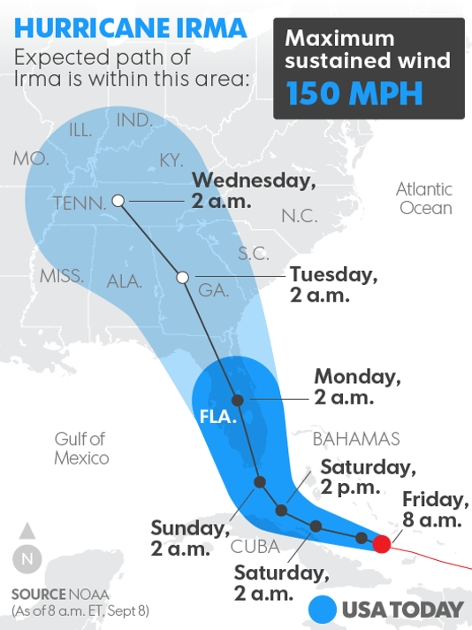 irma-path-usat-friday-002-.png
