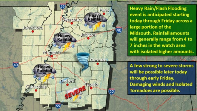 Flash flood watch in effect for portions of the Mid-South.