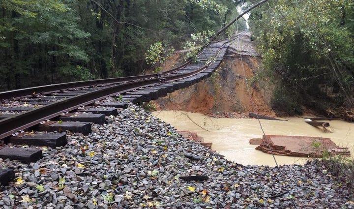 Railroad track near Mill Creek Pkwy off of Old Garners