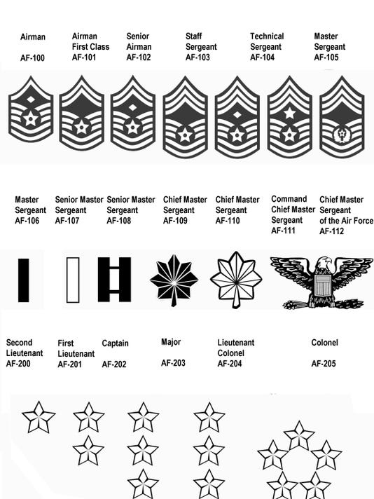 334: Ranks of the Air Force